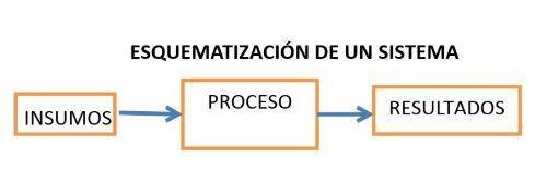 sistemas-de-mantenimiento