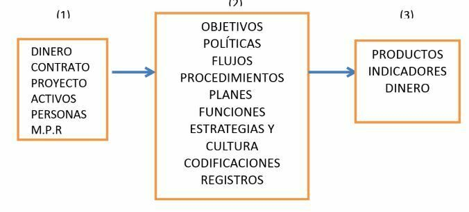 sistema-de-mantenimiento-wikipedia